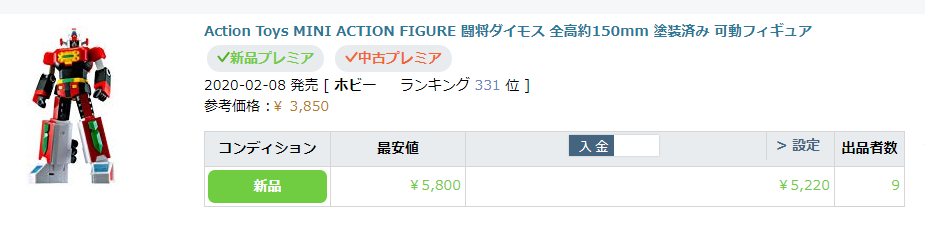 Action Toys MINI ACTION FIGURE 闘将ダイモス 全高約150mm 塗装済み 可動フィギュア